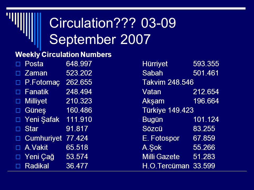 Circulation??? 03-09 September 2007 Weekly Circulation Numbers  Posta 648.997 Hürriyet 593.355  Zaman 523.202 Sabah 501.461  P.Fotomaç 262.655Takvi