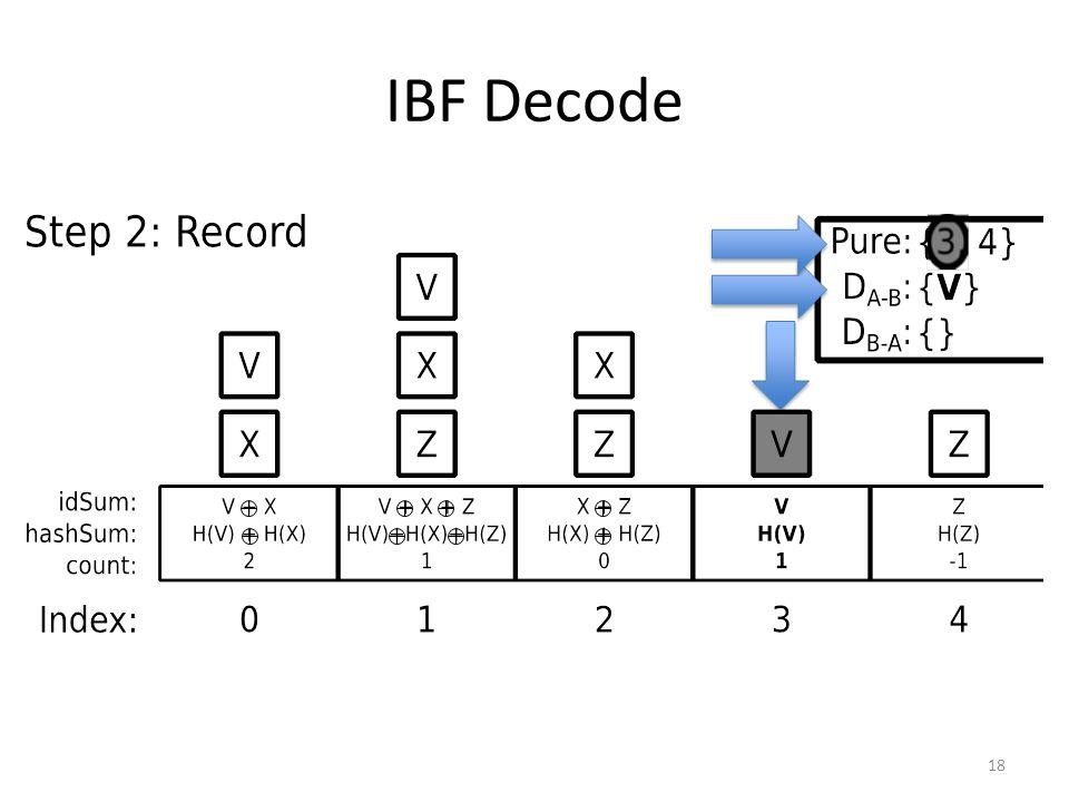 IBF Decode 18