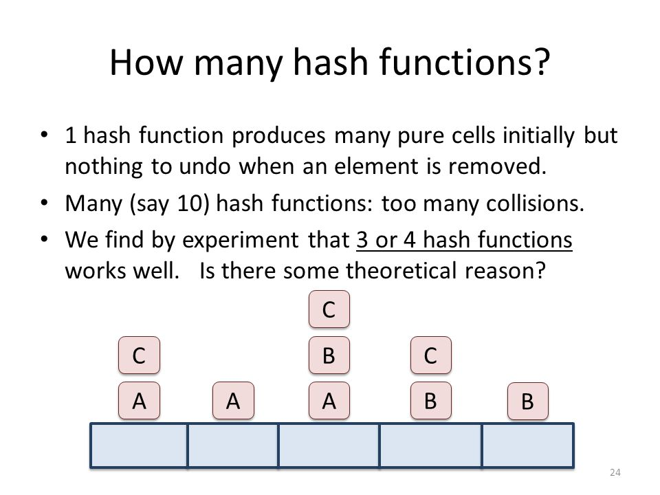 How many hash functions.