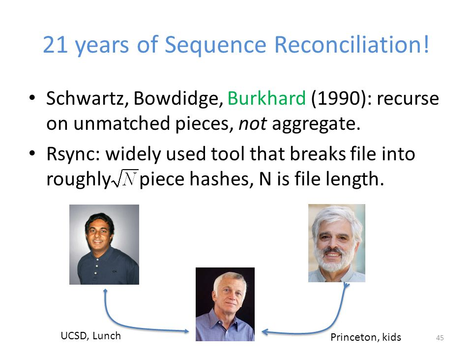 21 years of Sequence Reconciliation.