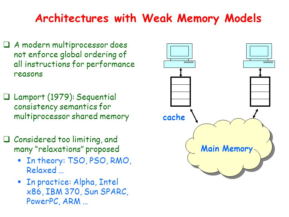 Architectures with Weak Memory Models  A modern multiprocessor does not enforce global ordering of all instructions for performance reasons  Lamport (1979): Sequential consistency semantics for multiprocessor shared memory  Considered too limiting, and many relaxations proposed  In theory: TSO, PSO, RMO, Relaxed …  In practice: Alpha, Intel x86, IBM 370, Sun SPARC, PowerPC, ARM … Main Memory cache