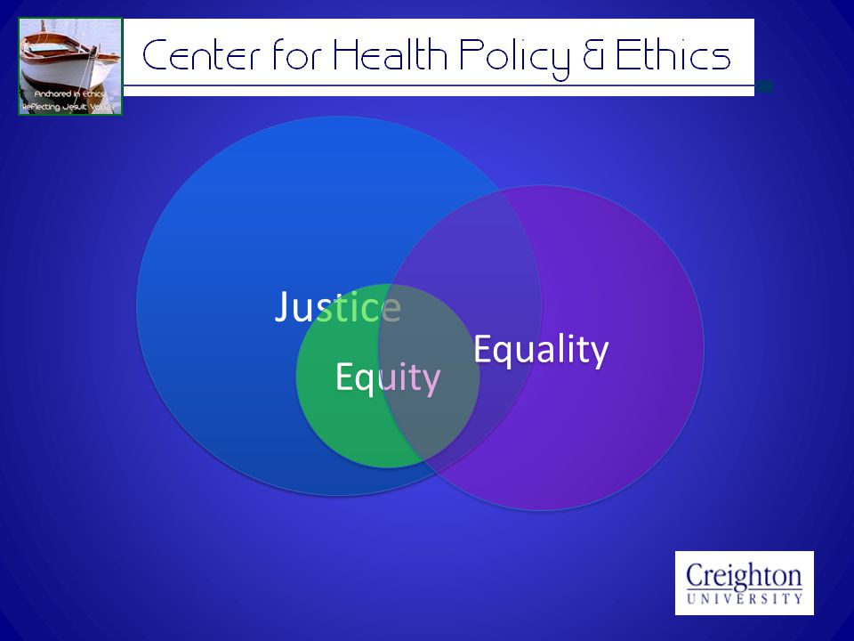 Justice Equity Equality