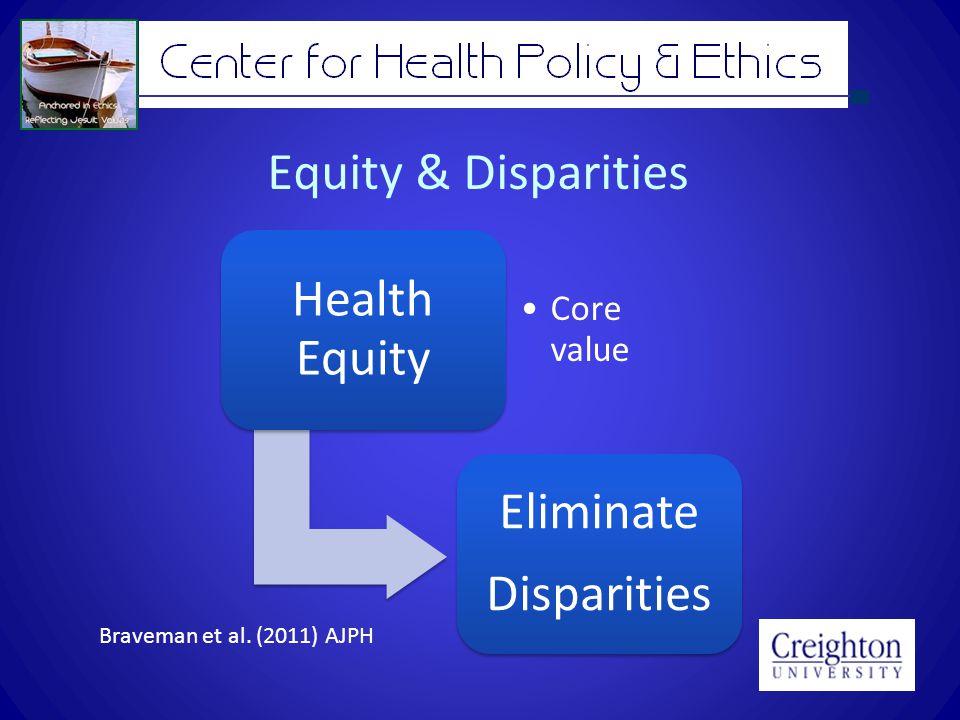 Equity & Disparities Health Equity Core value Eliminate Disparities Braveman et al. (2011) AJPH