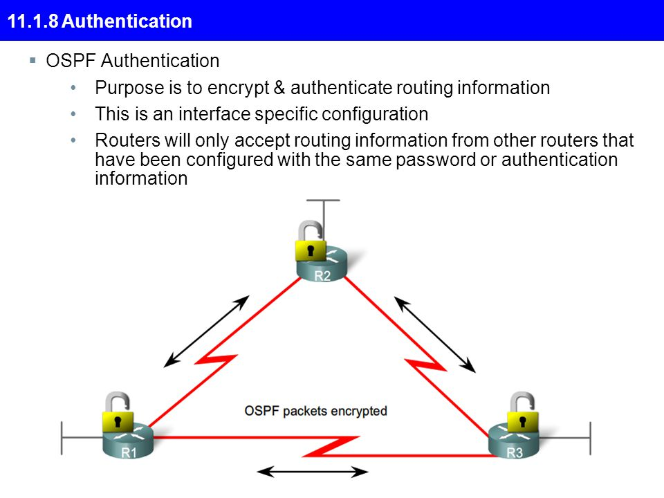 11.1.8 Authentication  OSPF Authentication Purpose is to encrypt & authenticate routing information This is an interface specific configuration Routers will only accept routing information from other routers that have been configured with the same password or authentication information
