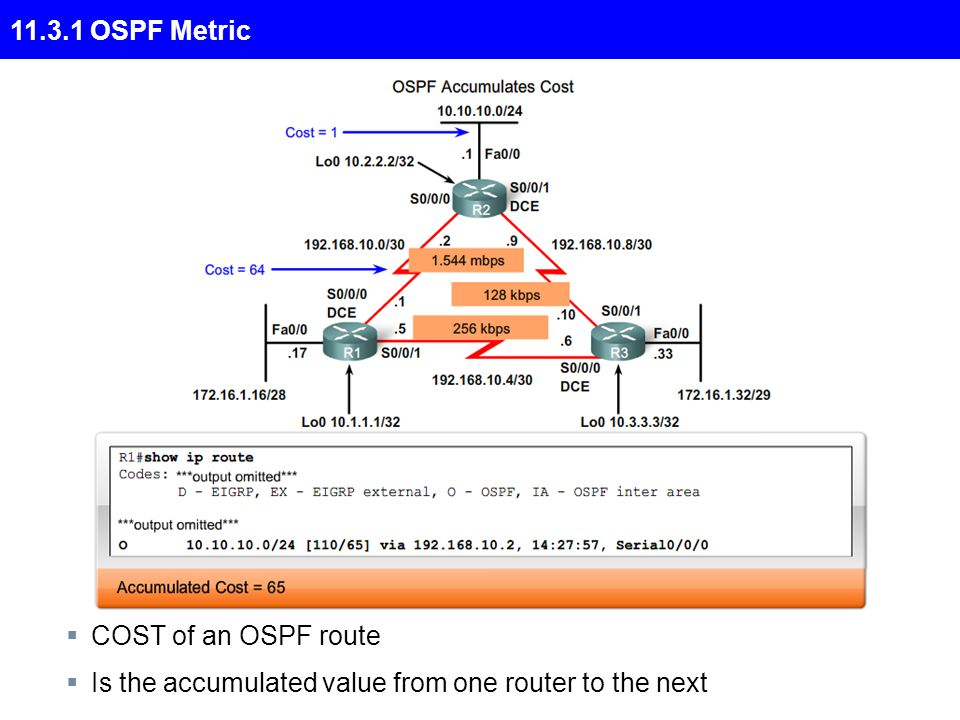 11.3.1 OSPF Metric  COST of an OSPF route  Is the accumulated value from one router to the next