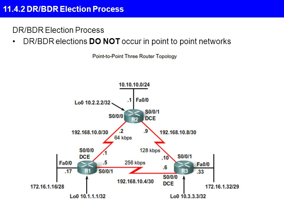 11.4.2 DR/BDR Election Process DR/BDR Election Process DR/BDR elections DO NOT occur in point to point networks