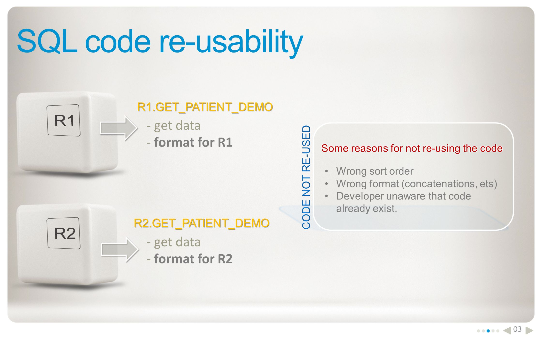 - get data - format for R1 SQL code re-usability 03R1.GET_PATIENT_DEMO R2.GET_PATIENT_DEMO - get data - format for R2 Wrong sort order Wrong format (c