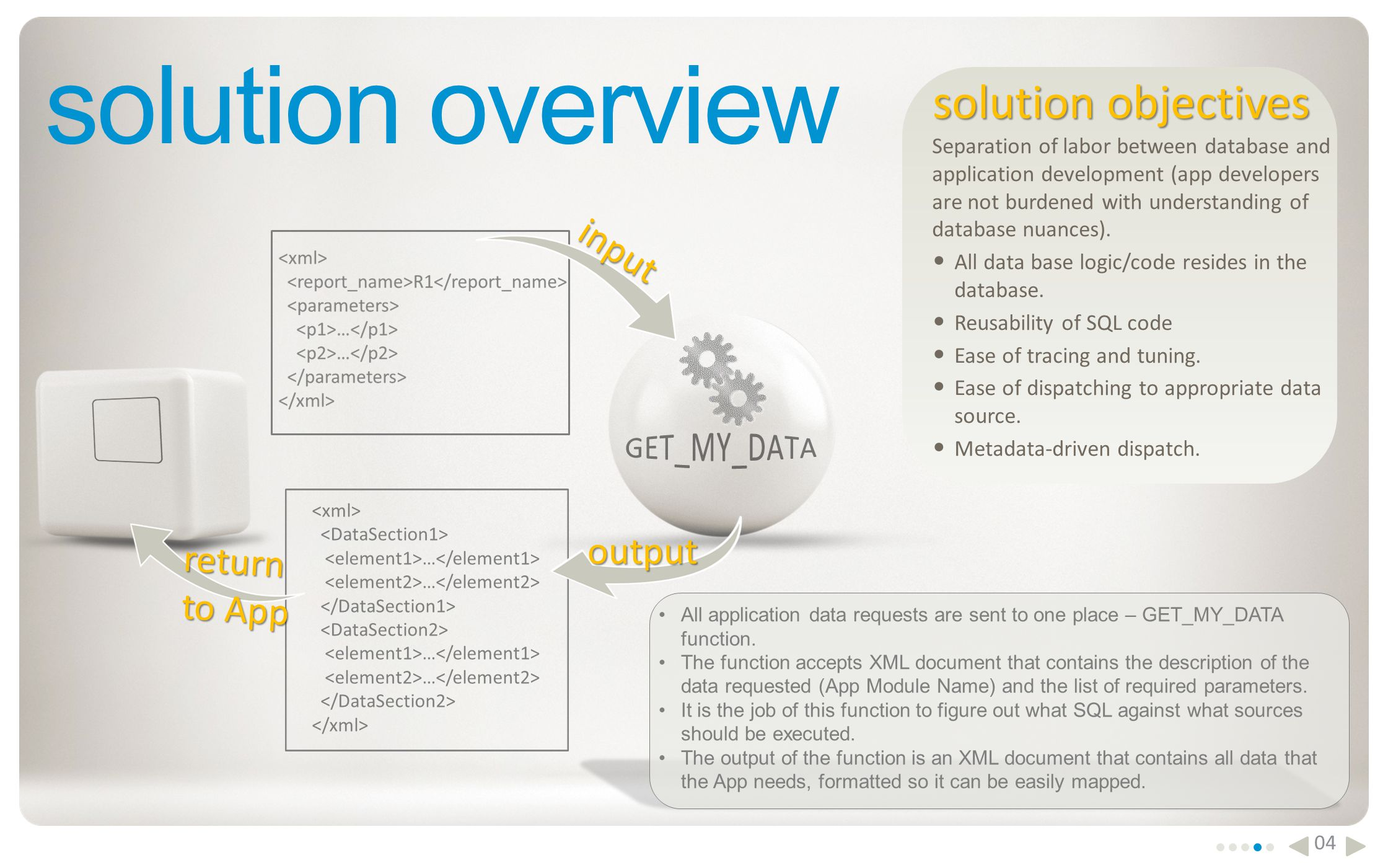 All application data requests are sent to one place – GET_MY_DATA function. The function accepts XML document that contains the description of the dat