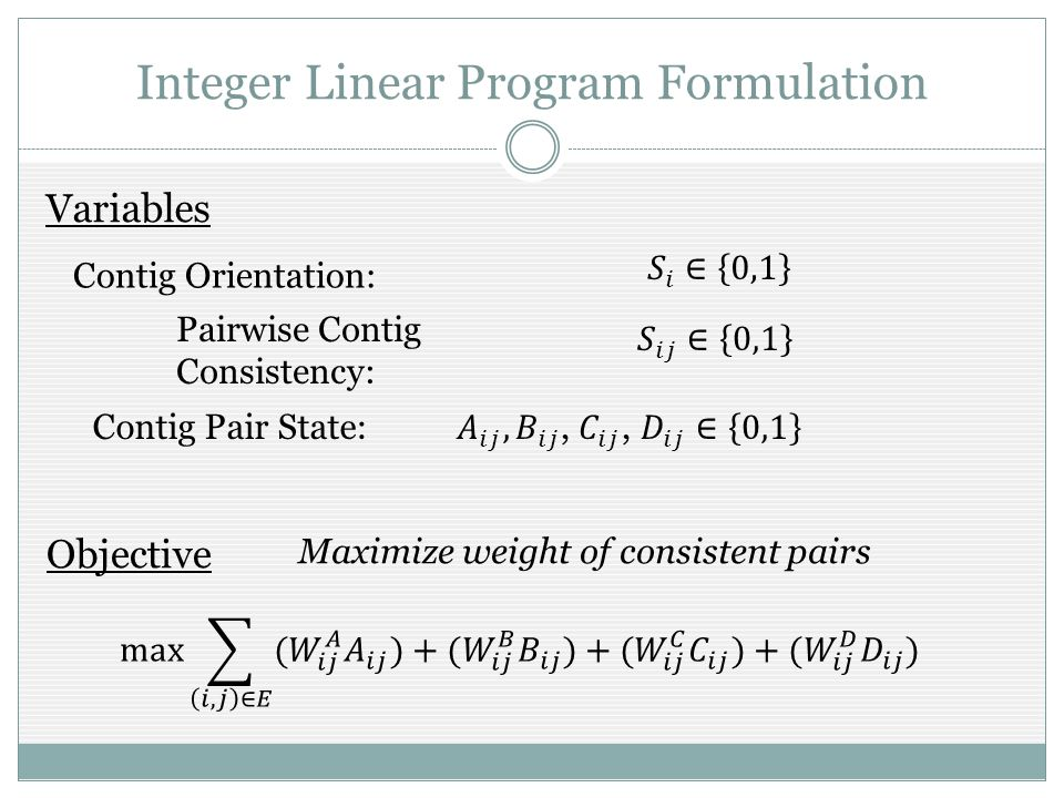 Integer Linear Program Formulation Variables Contig Pair State: Contig Orientation: Pairwise Contig Consistency: Objective Maximize weight of consistent pairs