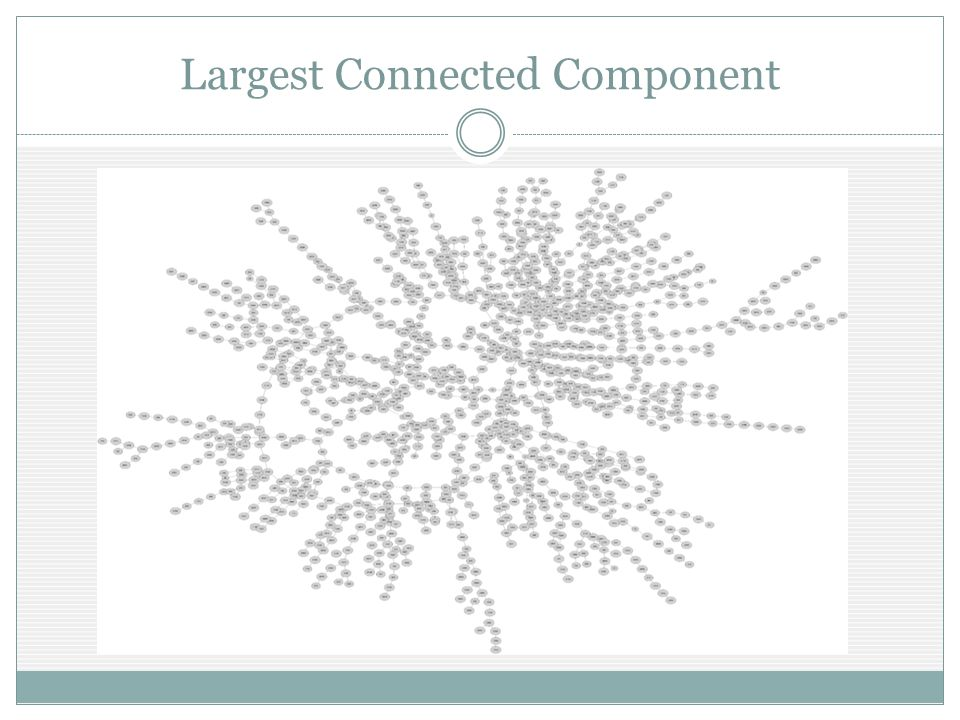 Largest Connected Component