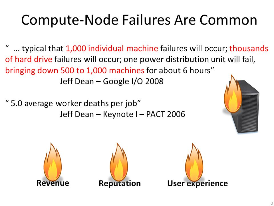 Compute-node failures are common and damaging is widely used How does behave under compute-node failures.