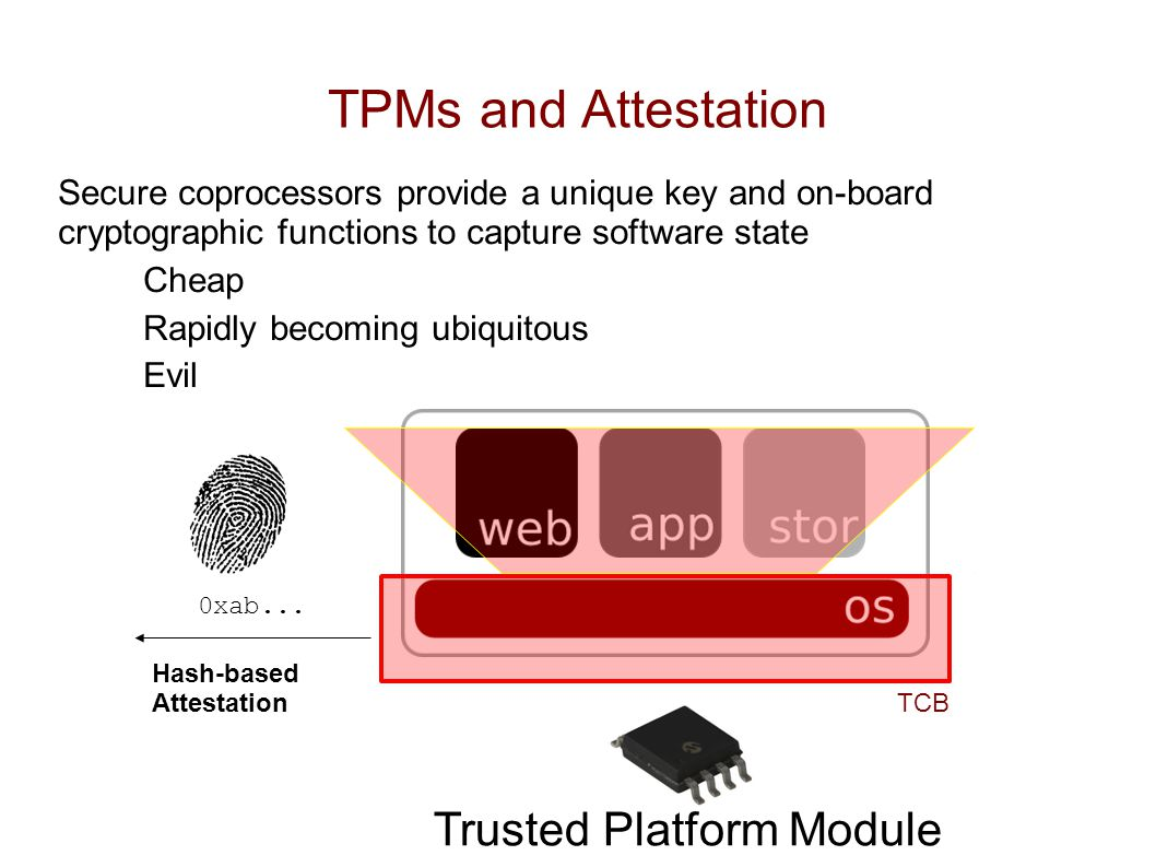 Secure coprocessors provide a unique key and on-board cryptographic functions to capture software state Cheap Rapidly becoming ubiquitous Evil TPMs and Attestation 0xab...