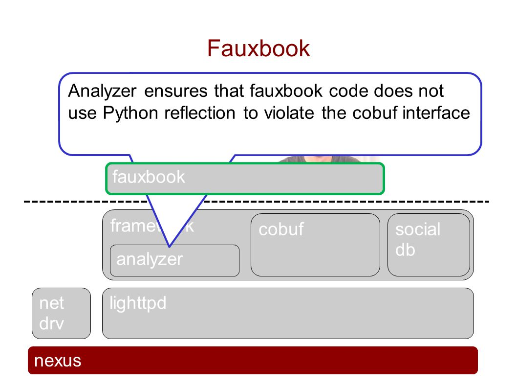 framework Fauxbook nexus net drv lighttpd cobuf fauxbook social db analyzer Analyzer ensures that fauxbook code does not use Python reflection to violate the cobuf interface fauxbook