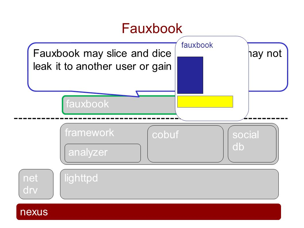 framework Fauxbook nexus net drv lighttpd cobuf fauxbook social db analyzer fauxbook Fauxbook may slice and dice user data, but may not leak it to another user or gain raw access to it fauxbook