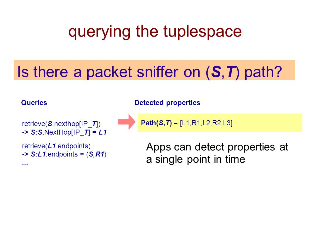 querying the tuplespace Is there a packet sniffer on (S,T) path.