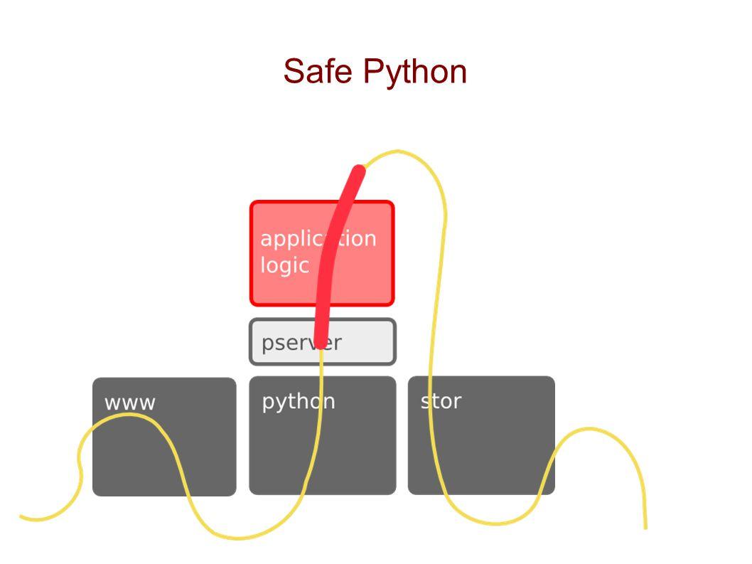 Safe Python