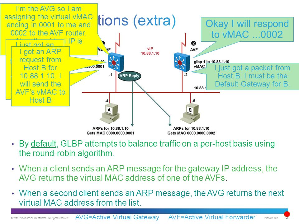 © 2013 Cisco and/or its affiliates. All rights reserved. Cisco Public 25 By default, GLBP attempts to balance traffic on a per-host basis using the ro