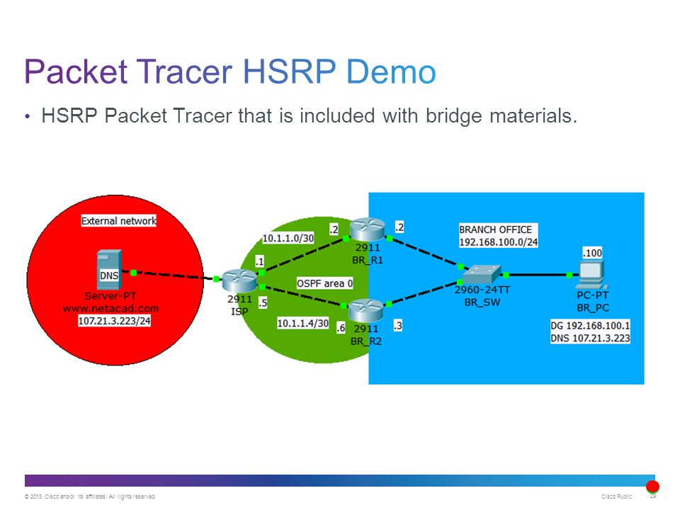 © 2013 Cisco and/or its affiliates. All rights reserved. Cisco Public 29 HSRP Packet Tracer that is included with bridge materials.
