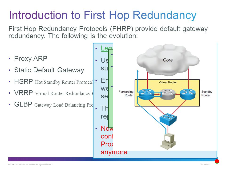 © 2013 Cisco and/or its affiliates. All rights reserved. Cisco Public 5 First Hop Redundancy Protocols (FHRP) provide default gateway redundancy. The