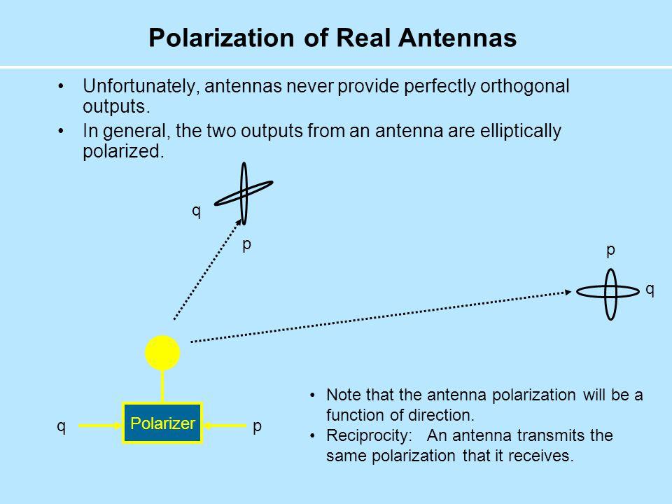 Polarization of Real Antennas Unfortunately, antennas never provide perfectly orthogonal outputs.