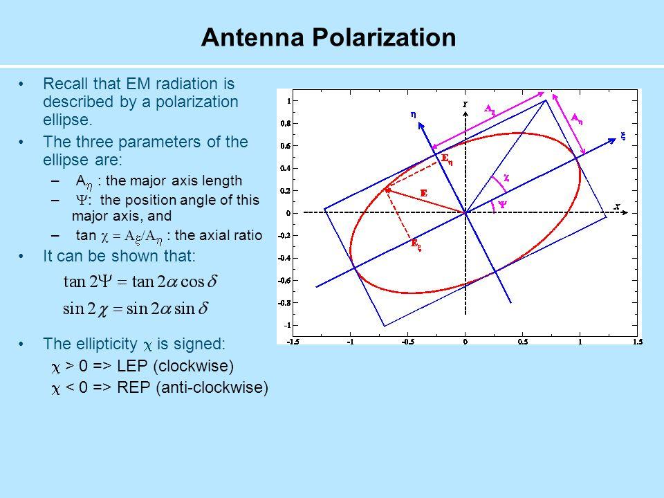 Antenna Polarization Recall that EM radiation is described by a polarization ellipse.