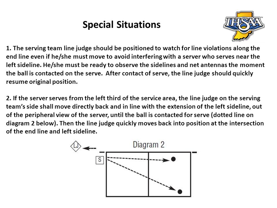 1. The serving team line judge should be positioned to watch for line violations along the end line even if he/she must move to avoid interfering with