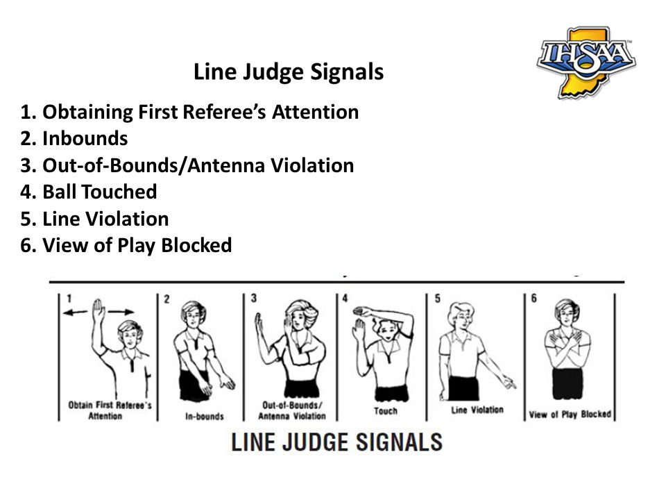 1. Obtaining First Referee's Attention 2. Inbounds 3. Out-of-Bounds/Antenna Violation 4. Ball Touched 5. Line Violation 6. View of Play Blocked