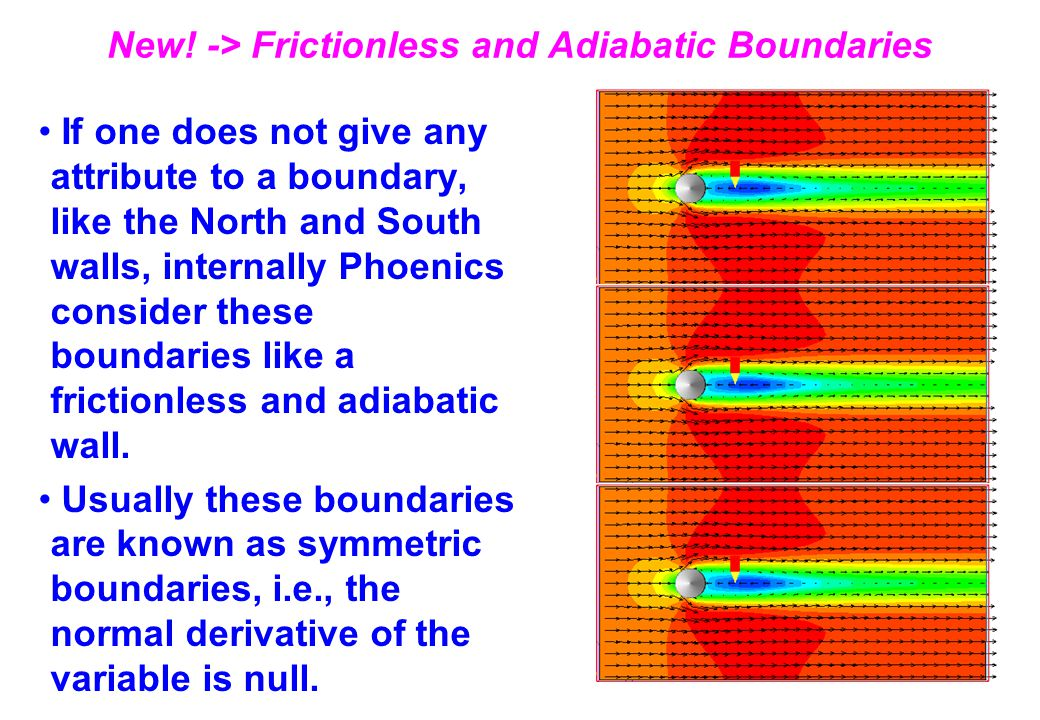 New! -> Frictionless and Adiabatic Boundaries If one does not give any attribute to a boundary, like the North and South walls, internally Phoenics co