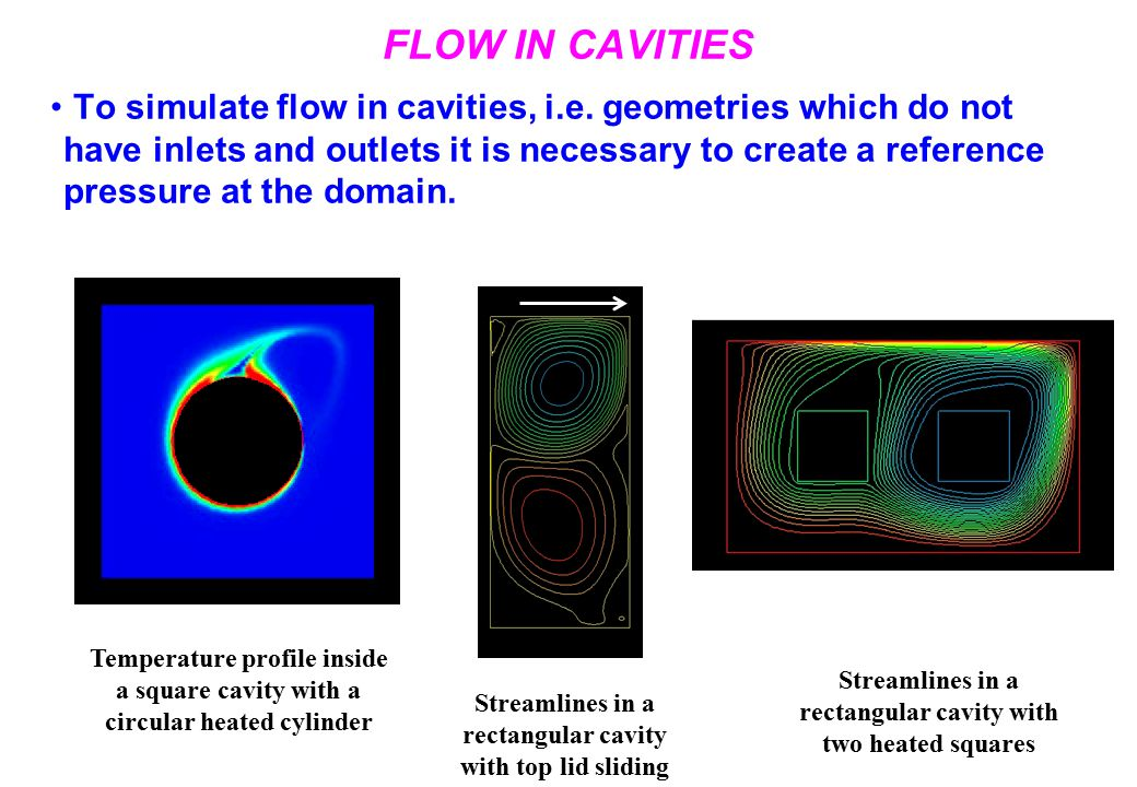 FLOW IN CAVITIES To simulate flow in cavities, i.e.