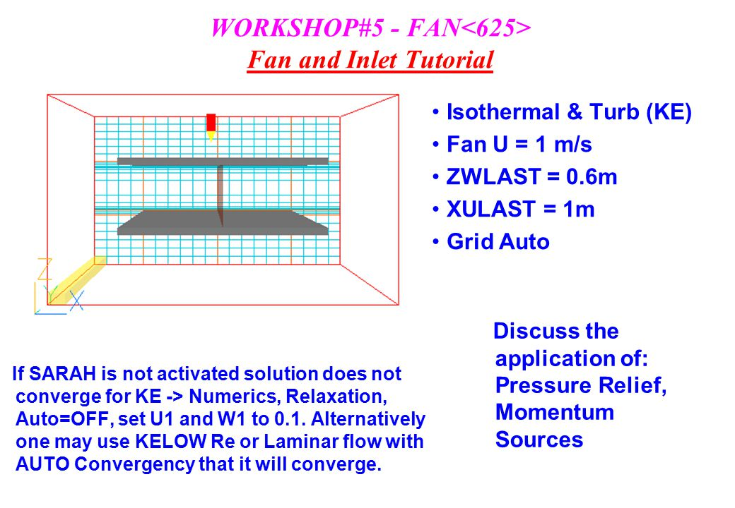 WORKSHOP#5 - FAN Fan and Inlet Tutorial Fan and Inlet Tutorial Isothermal & Turb (KE) Fan U = 1 m/s ZWLAST = 0.6m XULAST = 1m Grid Auto Discuss the application of: Pressure Relief, Momentum Sources If SARAH is not activated solution does not converge for KE -> Numerics, Relaxation, Auto=OFF, set U1 and W1 to 0.1.