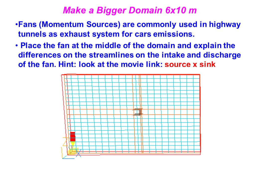 Make a Bigger Domain 6x10 m Fans (Momentum Sources) are commonly used in highway tunnels as exhaust system for cars emissions.