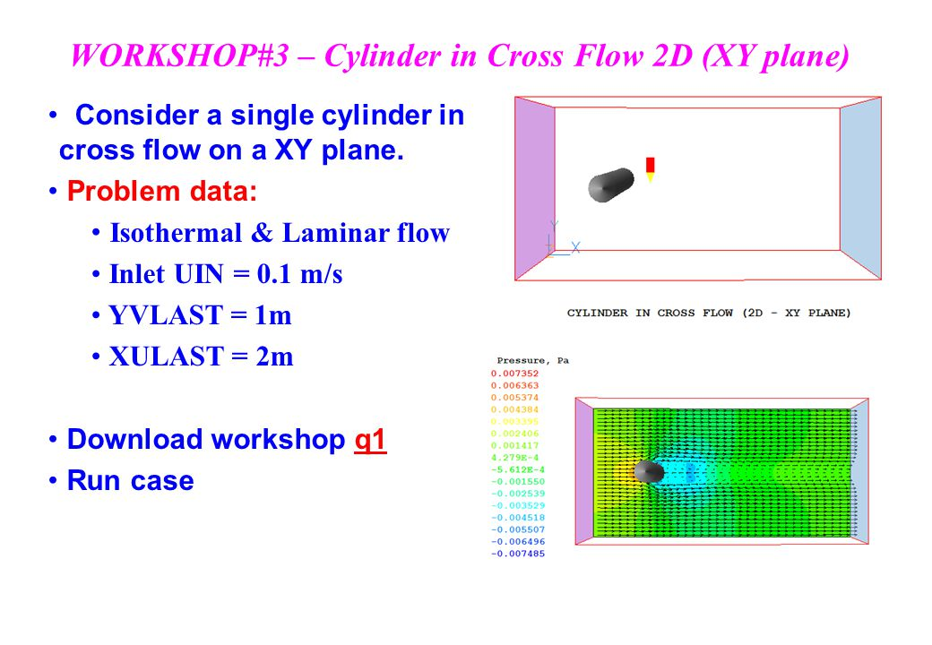 WORKSHOP#3 – Cylinder in Cross Flow 2D (XY plane) Download workshop q1q1 Run case Consider a single cylinder in cross flow on a XY plane.