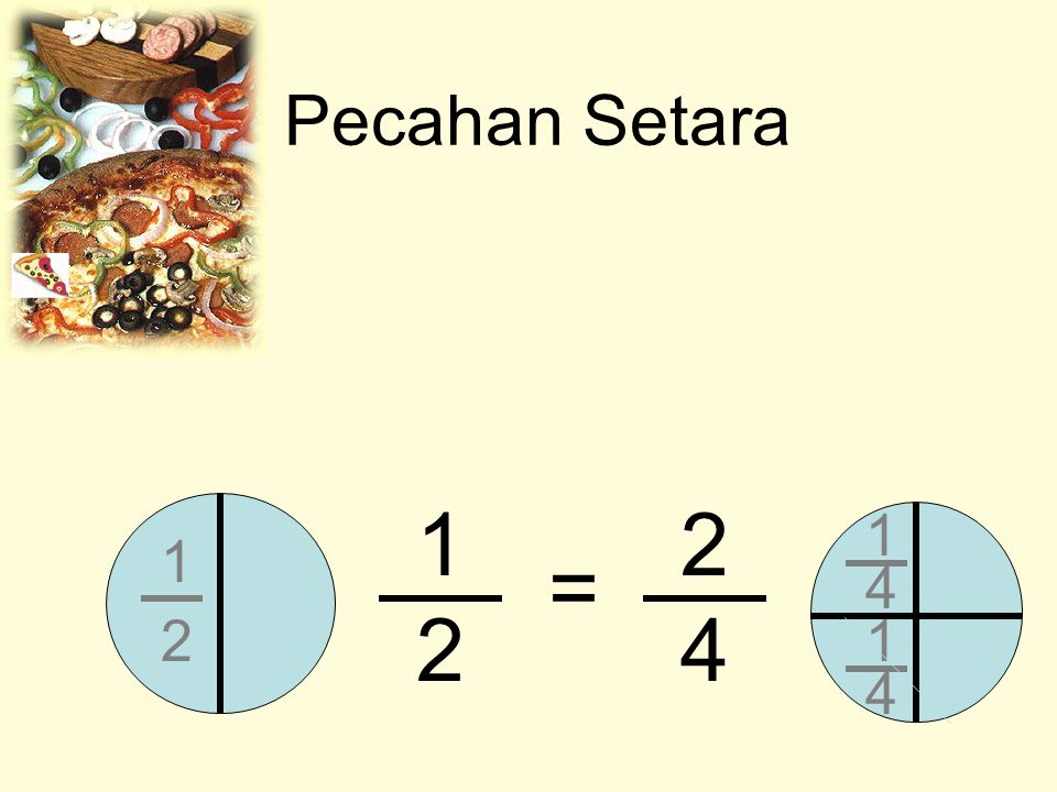 Pecahan Setara 1 2 = 2 4 1 2 1 4 1 4