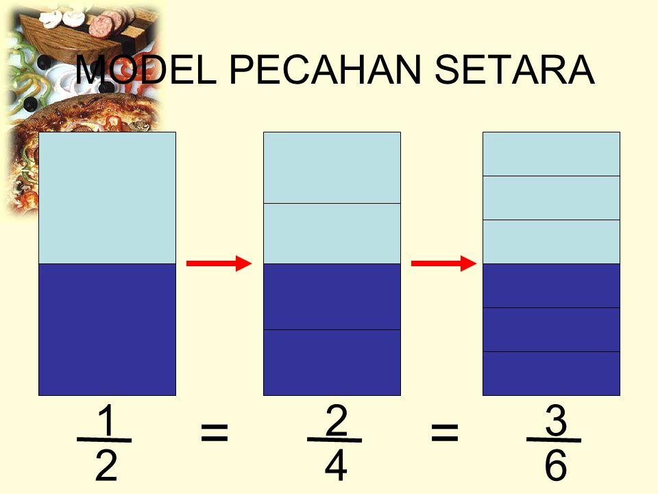 MODEL PECAHAN SETARA 1 2 2 4 3 6 ==