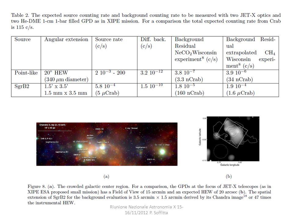 Riunione Nazionale Astronomia X 15- 16/11/2012 P. Soffitta