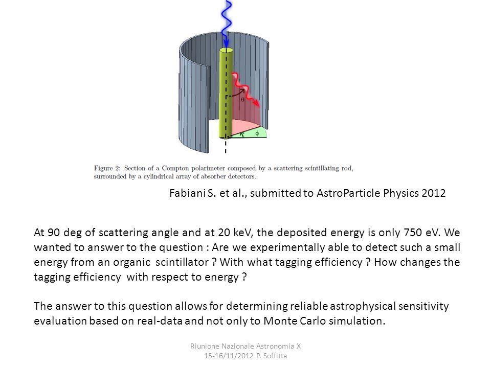 Riunione Nazionale Astronomia X 15-16/11/2012 P. Soffitta Fabiani S.