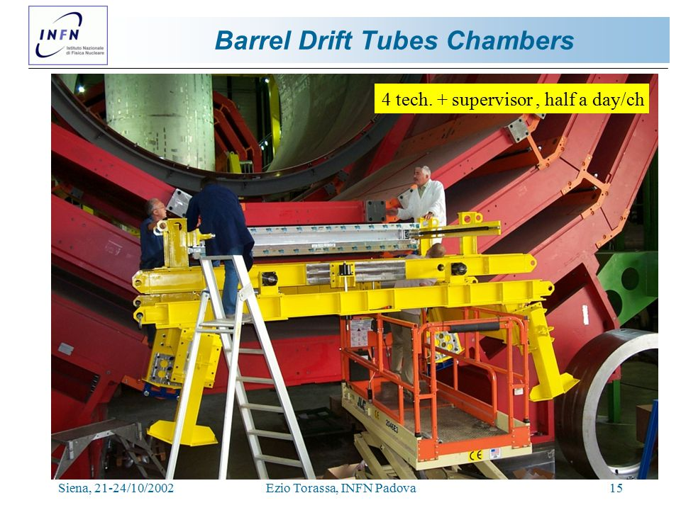 Siena, 21-24/10/2002Ezio Torassa, INFN Padova15 Barrel Drift Tubes Chambers 4 tech.