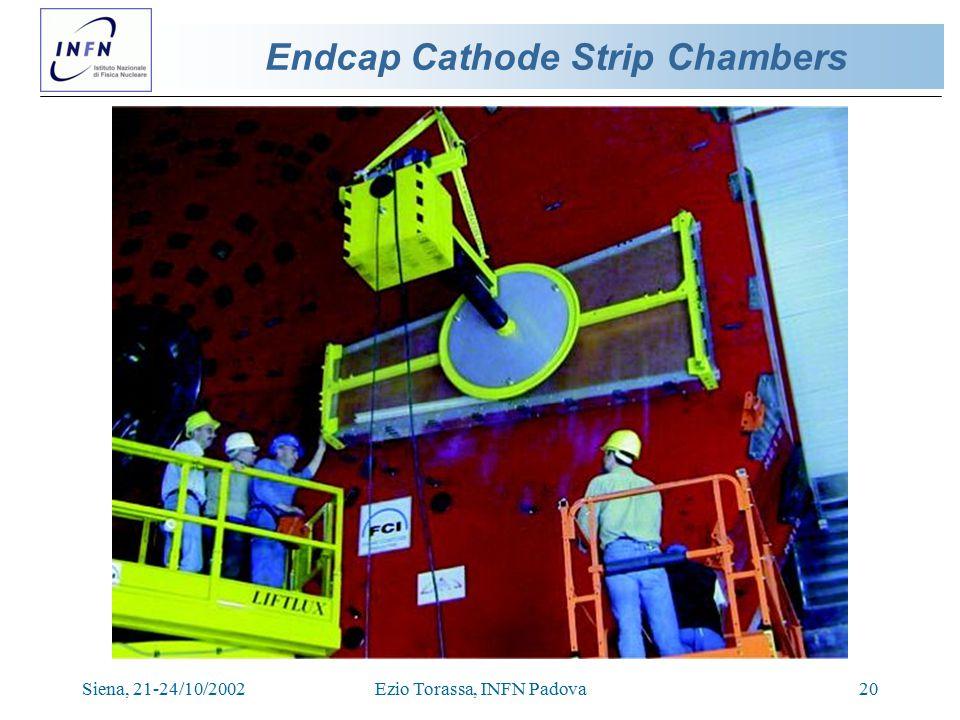 Siena, 21-24/10/2002Ezio Torassa, INFN Padova20 Endcap Cathode Strip Chambers
