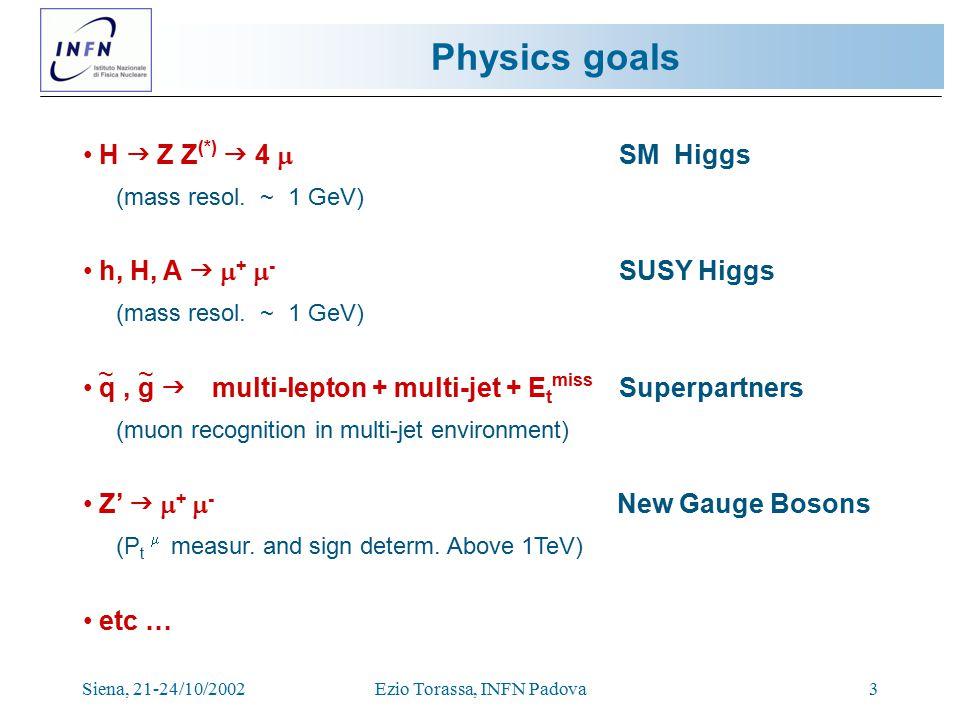 Siena, 21-24/10/2002Ezio Torassa, INFN Padova3 H  Z Z (*)  4  SM Higgs (mass resol.