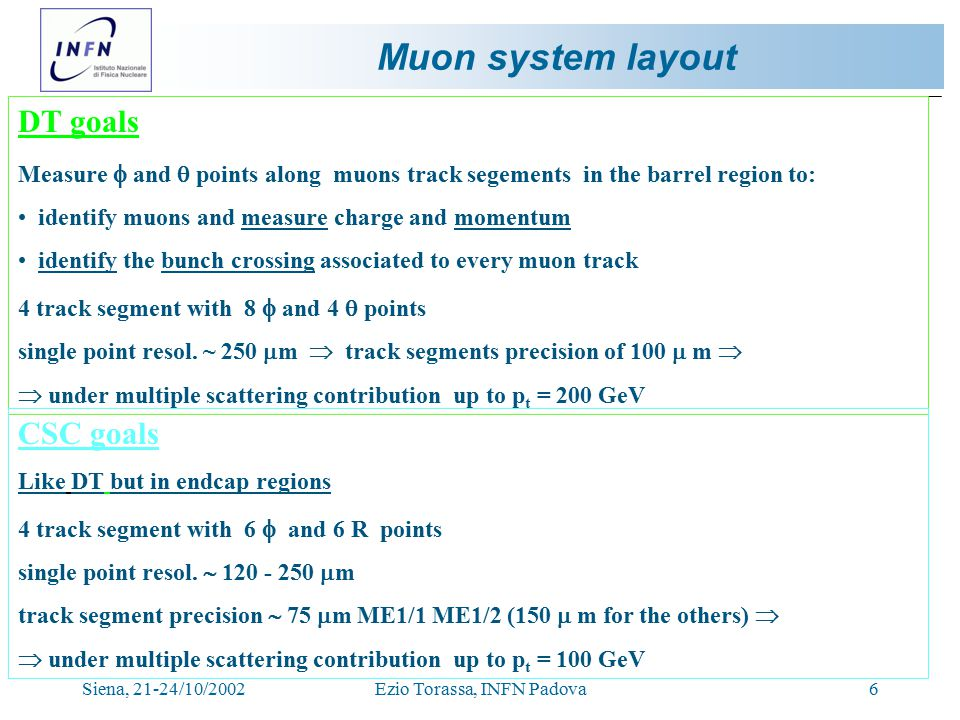 Siena, 21-24/10/2002Ezio Torassa, INFN Padova6 DT goals Measure  and  points along muons track segements in the barrel region to: identify muons and measure charge and momentum identify the bunch crossing associated to every muon track 4 track segment with 8  and 4  points single point resol.