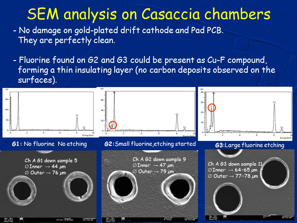 CSN1, 5 aprile 2004A. Cardini / INFN Cagliari17 Ch A G1 down sample 5  Inner → 44 µm  Outer → 76 µm G1: No fluorine No etching - No damage on gold-p