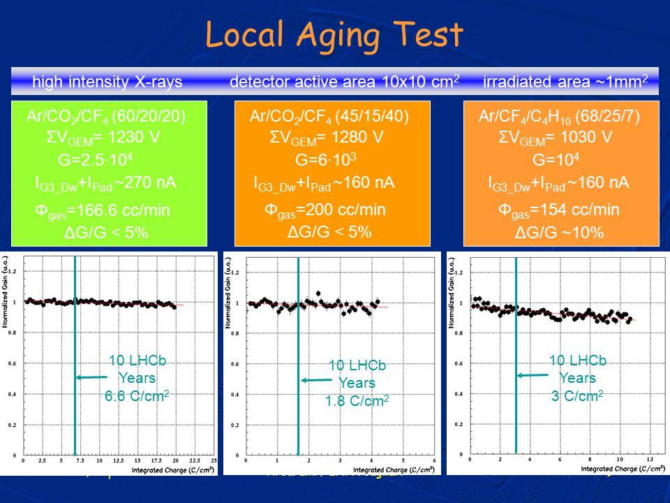 CSN1, 5 aprile 2004A. Cardini / INFN Cagliari9 Local Aging Test high intensity X-rays detector active area 10х10 cm 2 irradiated area ~1mm 2 G=2.5·10