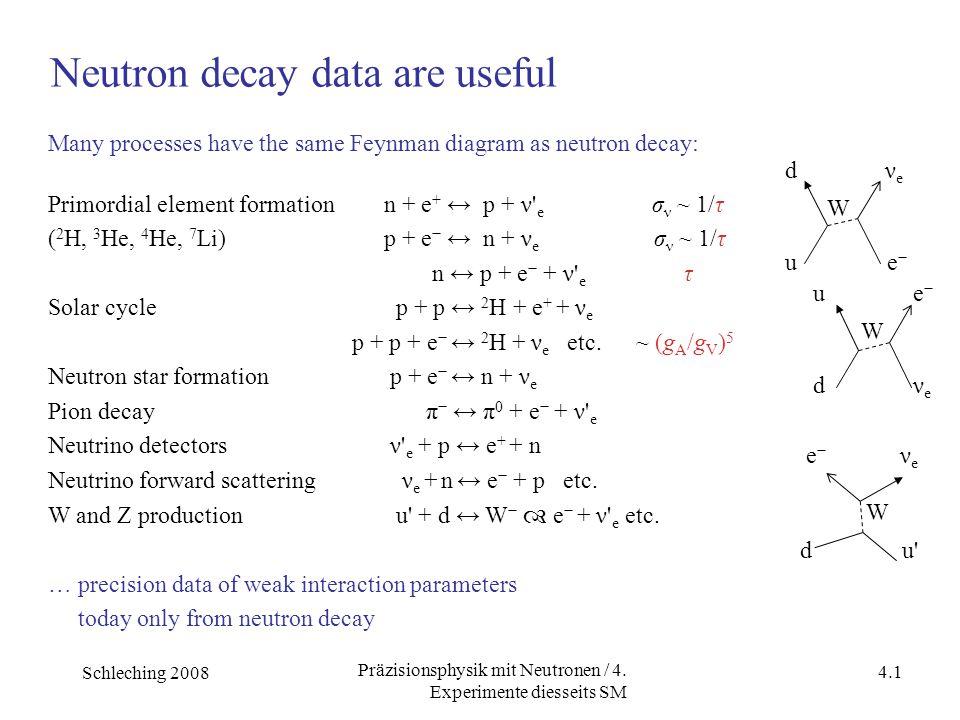 Schleching 2008 4.1 Präzisionsphysik mit Neutronen / 4.
