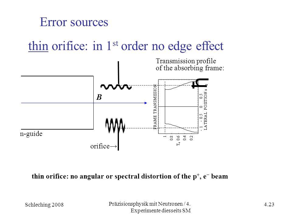 Schleching 2008 4.23 Präzisionsphysik mit Neutronen / 4.