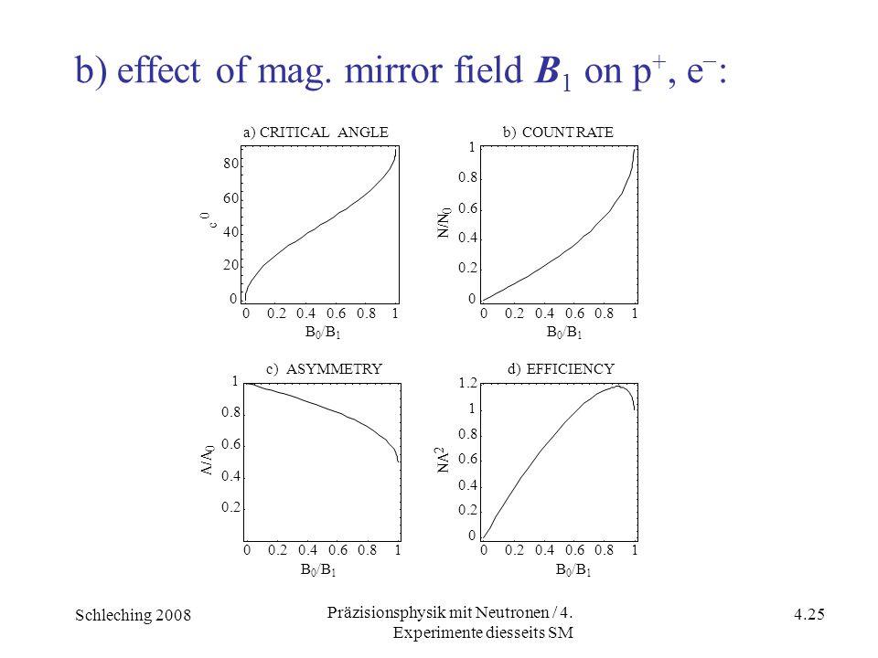 Schleching 2008 4.25 Präzisionsphysik mit Neutronen / 4.