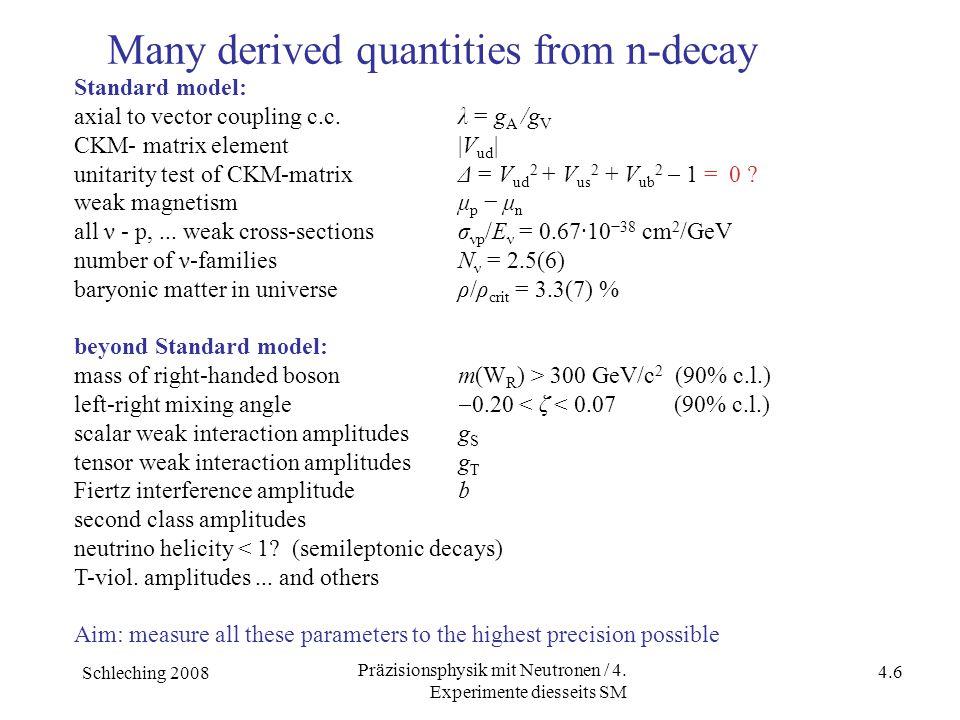 Schleching 2008 4.6 Präzisionsphysik mit Neutronen / 4. Experimente diesseits SM Standard model: axial to vector coupling c.c.λ = g A /g V CKM- matrix
