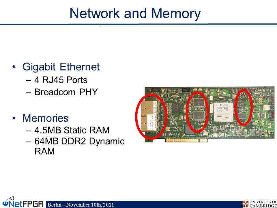 Berlin – November 10th, 2011 Network and Memory Gigabit Ethernet –4 RJ45 Ports –Broadcom PHY Memories –4.5MB Static RAM –64MB DDR2 Dynamic RAM