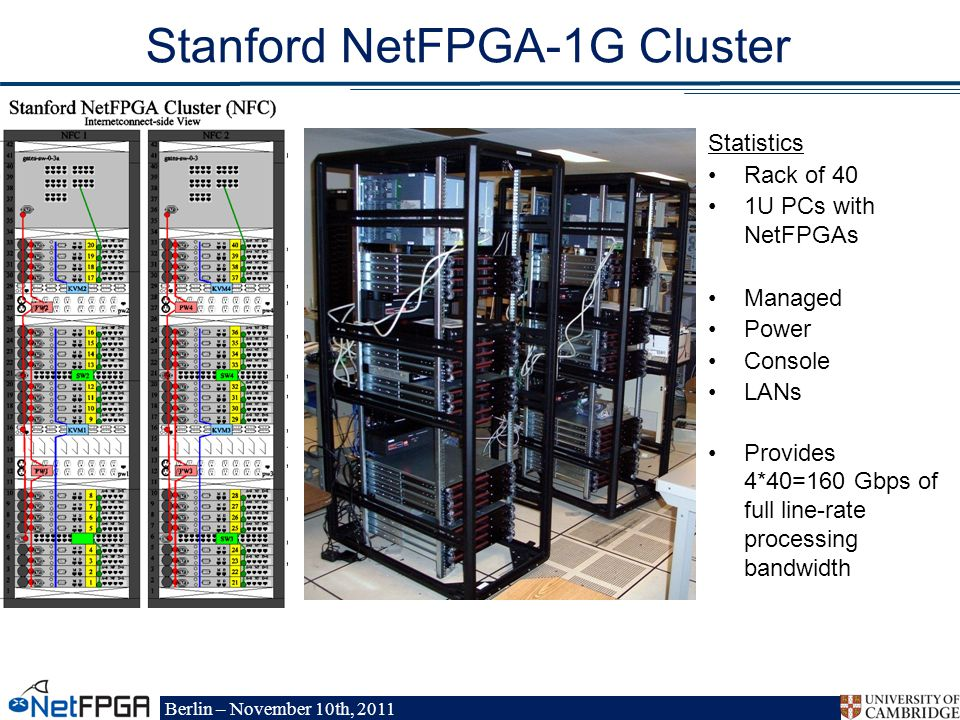 Berlin – November 10th, 2011 Stanford NetFPGA-1G Cluster Statistics Rack of 40 1U PCs with NetFPGAs Managed Power Console LANs Provides 4*40=160 Gbps of full line-rate processing bandwidth