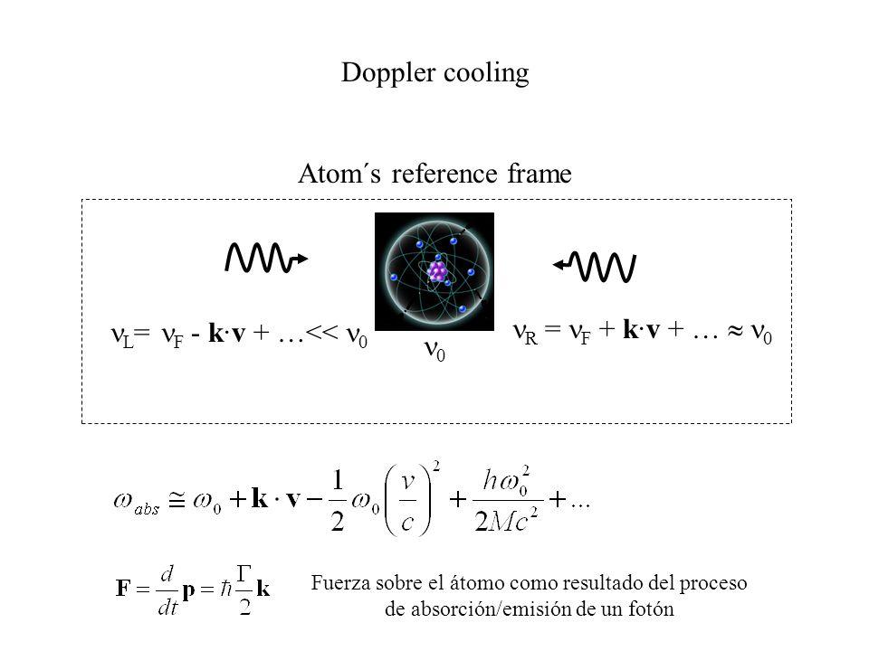 R = F + k·v + …  0 L = F - k·v + …<< 0 Atom´s reference frame 0 Doppler cooling Fuerza sobre el átomo como resultado del proceso de absorción/emisión de un fotón