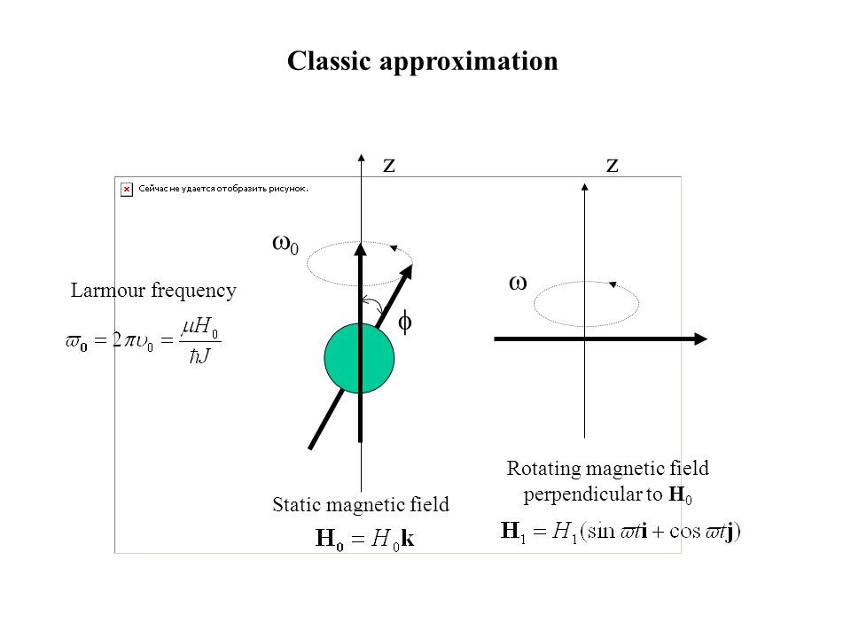zz Static magnetic field Larmour frequency 00   Rotating magnetic field perpendicular to H 0 Classic approximation